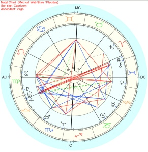 My Astrological Chart