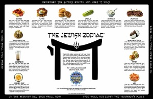 Jewish Zodiac Deli