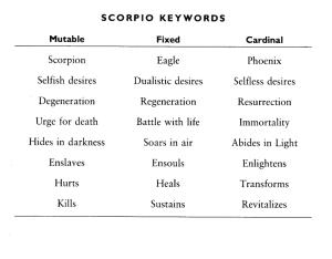 Scorpio levels - Alan Oken