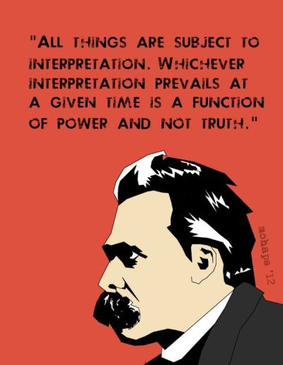 Perception nietzsche
