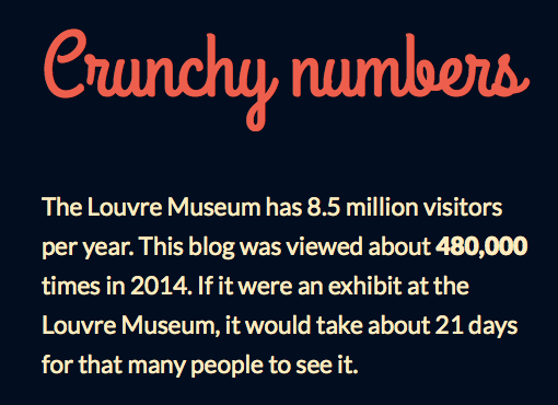 Louvre blog