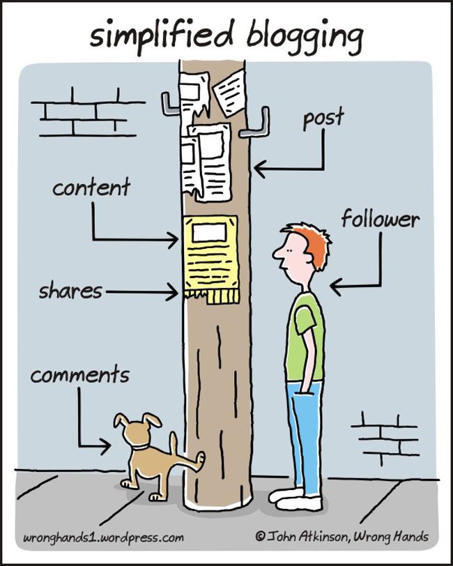 simplified-blogging - john atkinson