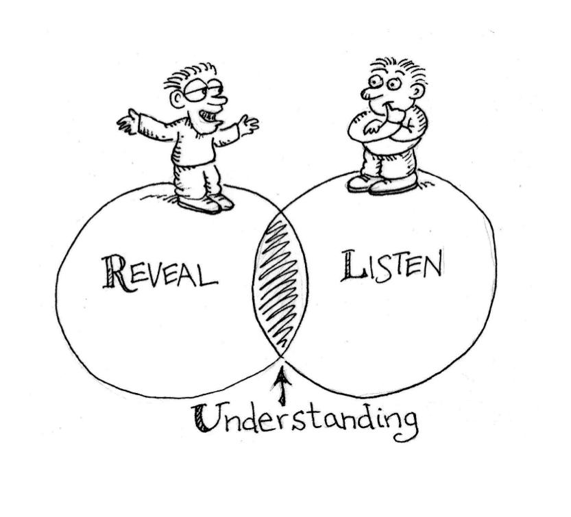 Reveal-Listen-Understanding