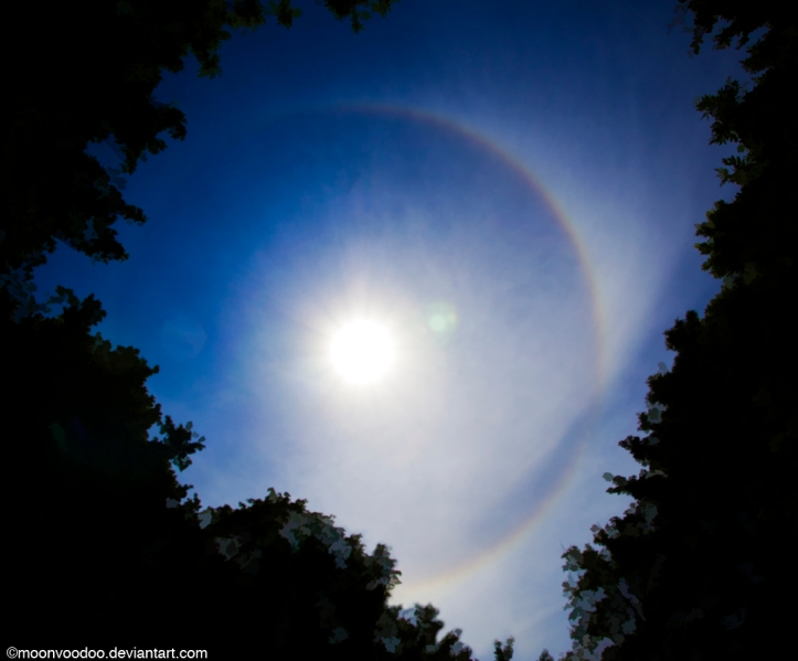 Circle around the Sun