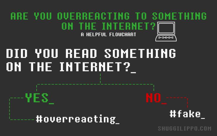 the internet overreaction chart