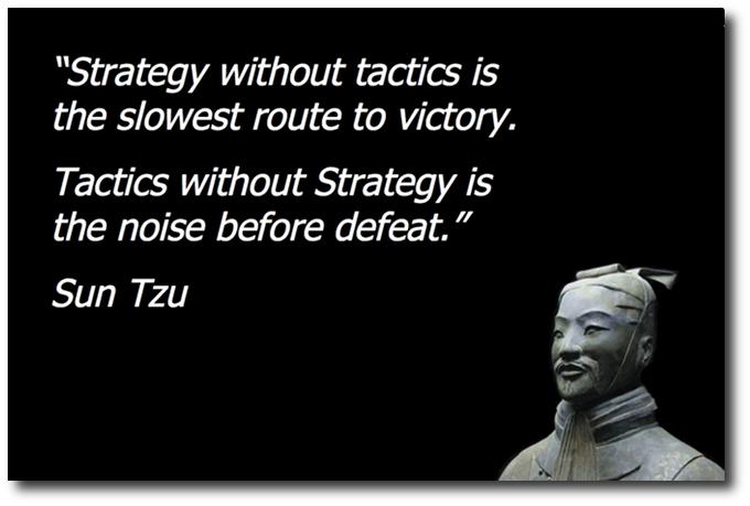 suntzu - tactics and strategy