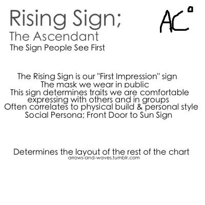 The Rising Sign And 1st House The Face Of Me Me Me An Upturned