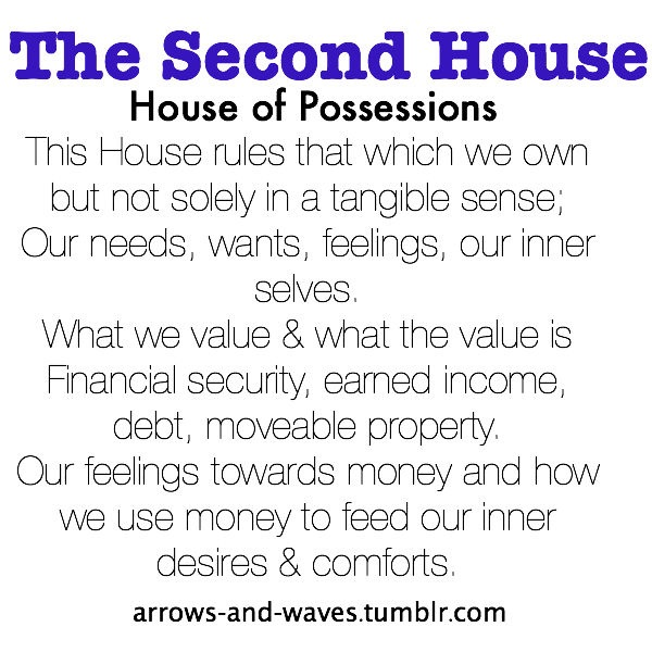 the-2nd-house-in-astrology