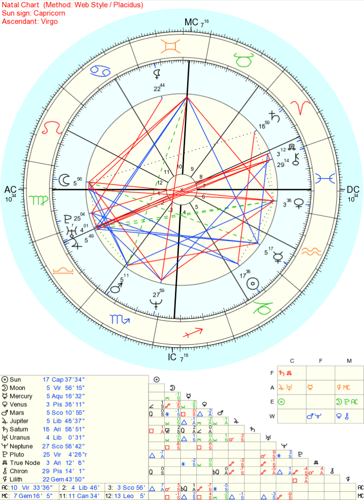 ursulas-natal-chart-with-aspect-lines