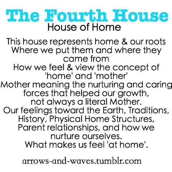 4th-house-in-astrology