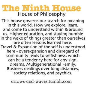 9th-house-in-astrology