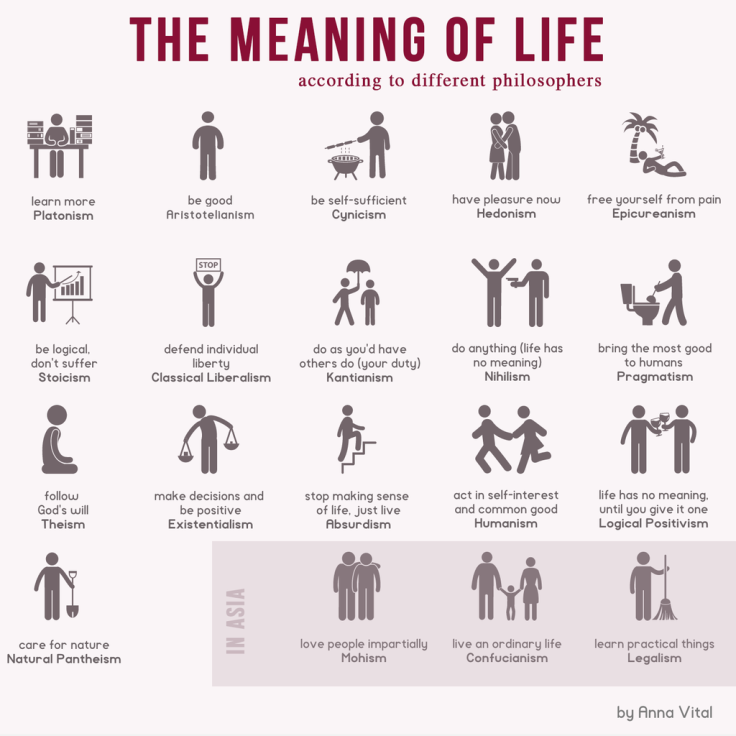 the-meaning-of-life-according-to-different-philosophers-anna-vital