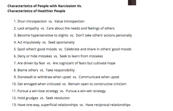 Narcissistic Behaviour versus Being a Narcissist/Having